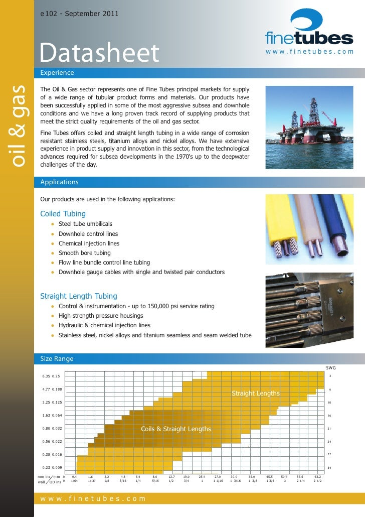 Datasheet - Oil And Gas