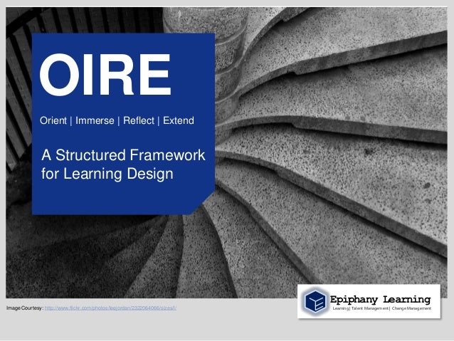 OIRE | A Structured Framework for Learning Design