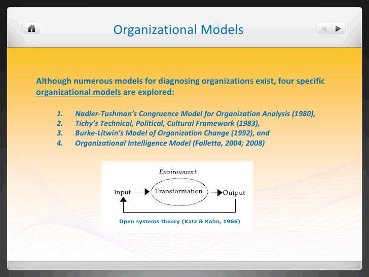 congruence model for organization analysis In the present article there is a recommended congruence model of personal and organizational values presented, its expedience as well as benefit are described and problem areas of personal.