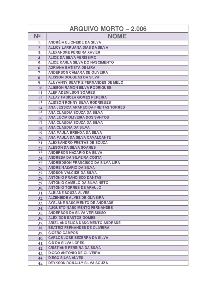 ARQUIVO MORTO – 2.006NºNOMEANDRÉIA ELIONEIDE DA SILVAALLICY LARRUANA DIAS DA SILVAALEXANDRE PEREIRA XAVIERALICE DA SILVA V...