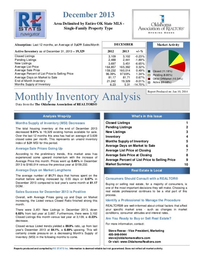 December 2013 Housing Sales Statistics