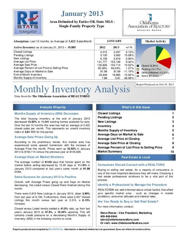 January 2013 Housing Sales Statistics