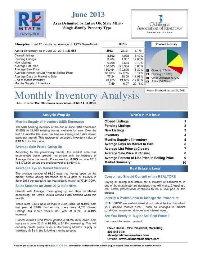 Monthly Inventory AnalysisData from the The Oklahoma Association of REALTORS® Area Delimited by Entire OK State MLS - Sing...