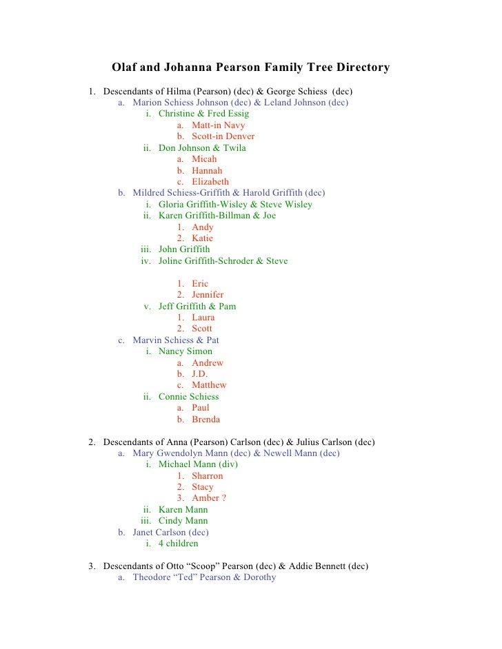 Olaf and Johanna Pearson Family Tree Directory 1. Descendants of Hilma (Pearson) (dec) & George Schiess (dec)       a. Mar...