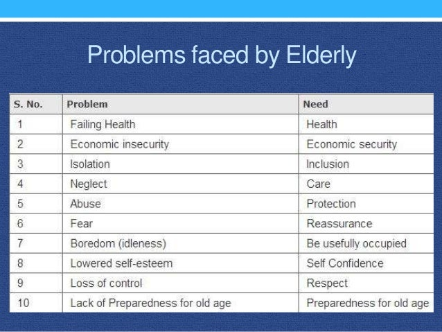 problems of old age essay The views of old age expressed in warning and old man having many problems in his old life and he looks back jenny joseph ua fanthorpe old age essays] 769.