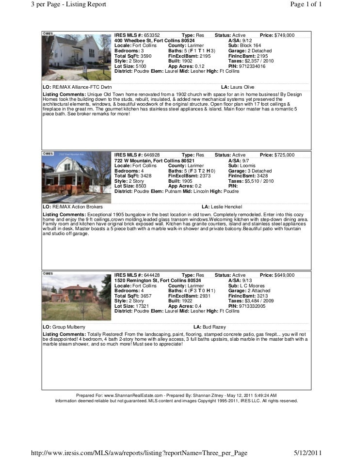 Old Town Fort Collins Homes for Sale