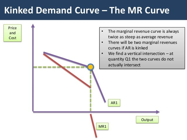kinked demand curve essay Would you expect the kinked demand curve to be more extreme (like a right angle) or less extreme (like a normal demand curve) essay questions flash cards.