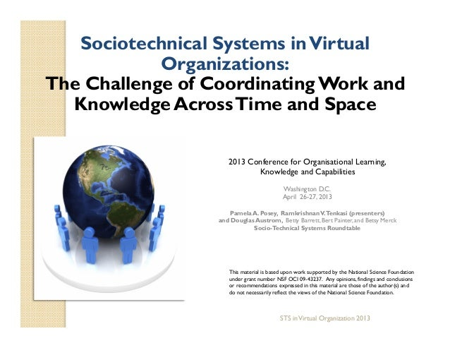 2013 Conference for Organisational Learning, Knowledge and Capabilities Washington D.C. April 26-27, 2013 Pamela A. Posey,...