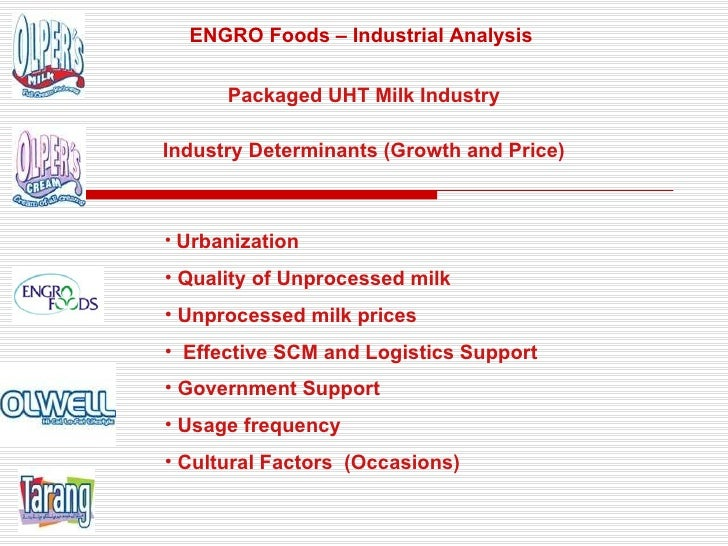 market analysis of olpers milk pak Tables of contents milk and milk products marketing 1 introduction 2 marketing 21 what is marketing 22 the milk marketing channel 3 marketing and.
