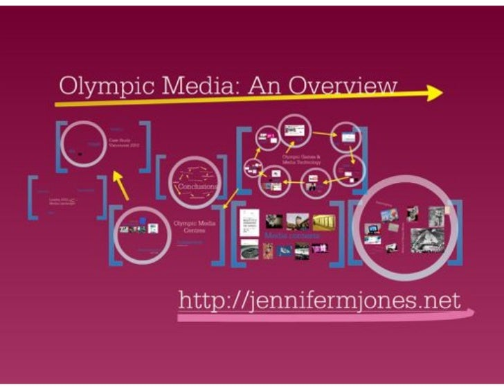Overview of Olympic Media: Presentation for Ithaca College, London (March, 2011)