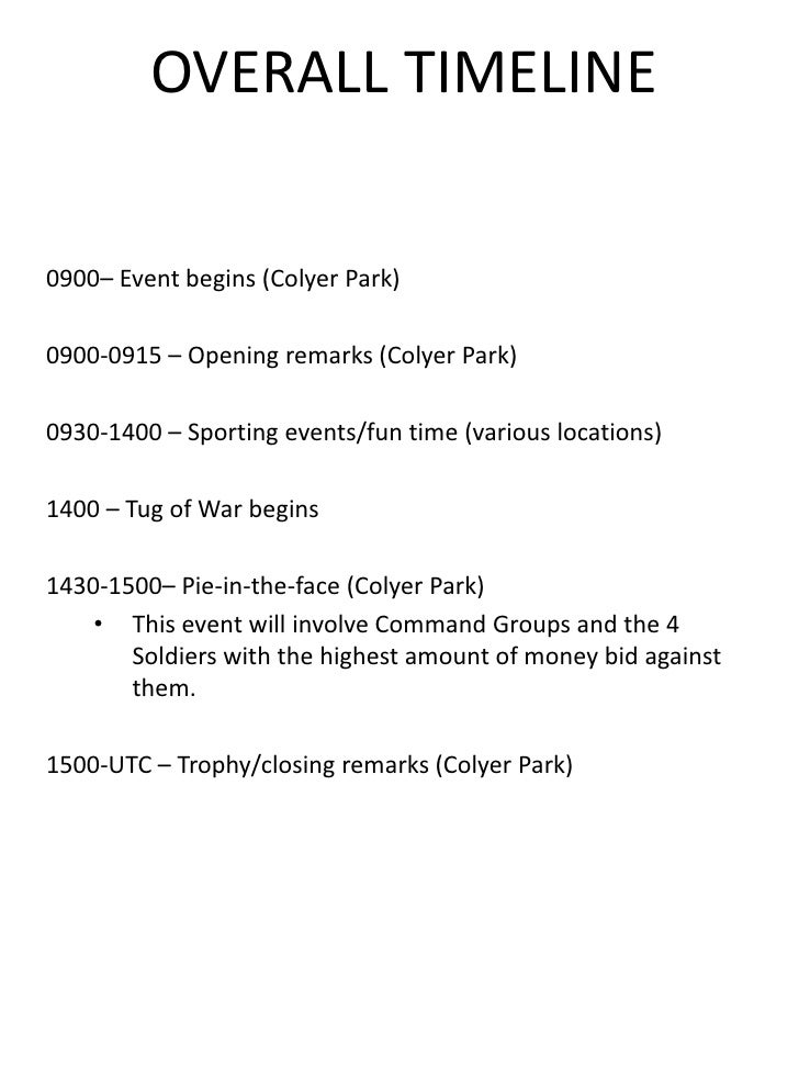 OVERALL TIMELINE0900– Event begins (Colyer Park)0900-0915 – Opening remarks (Colyer Park)0930-1400 – Sporting events/fun t...