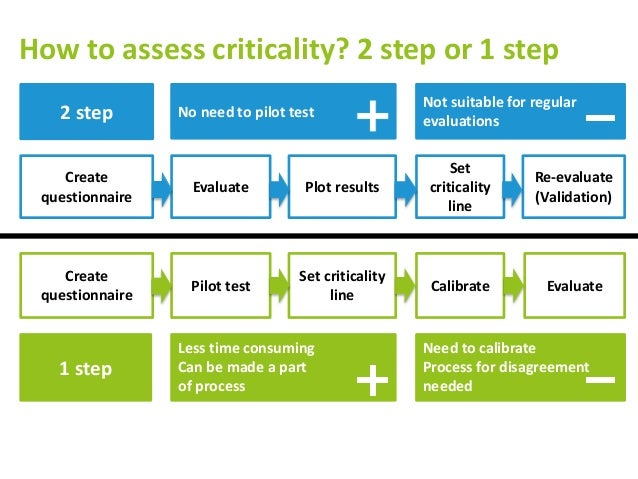 critical evaluation example essay