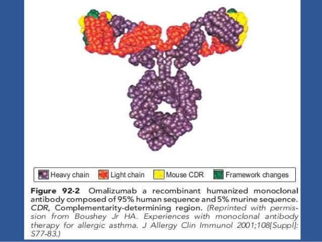 steroid receptors ppt