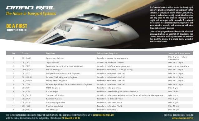 Oman Rail  The Oman rail network will accelerate the already rapid economic growth development and prosperity in the Sulta...