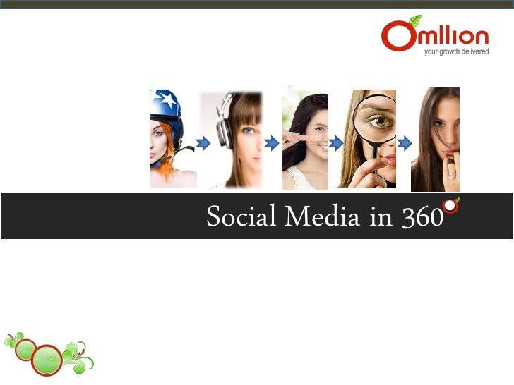 Omllion Corporate Profile