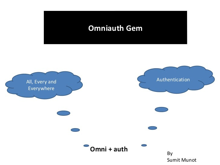 Omniauth GemAll, Every and                  Authentication Everywhere                 Omni + auth        By               ...