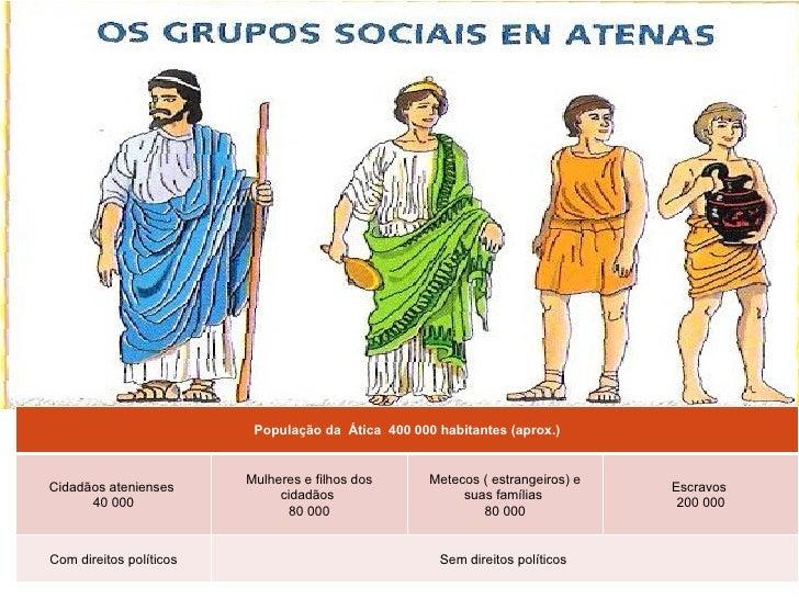 O Modelo Ateniense A Democracia