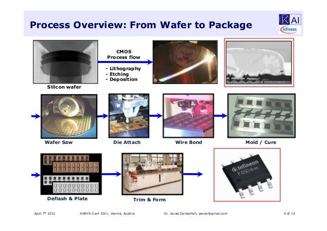 Semiconductor Wafer Cad : On chip stress analysis in a package interaction test