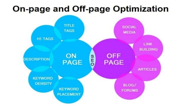 10 Easy Tips To Choose Effectively a Off Page Optimization