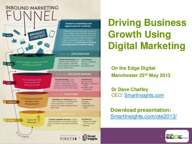 Growing business through digital marketing