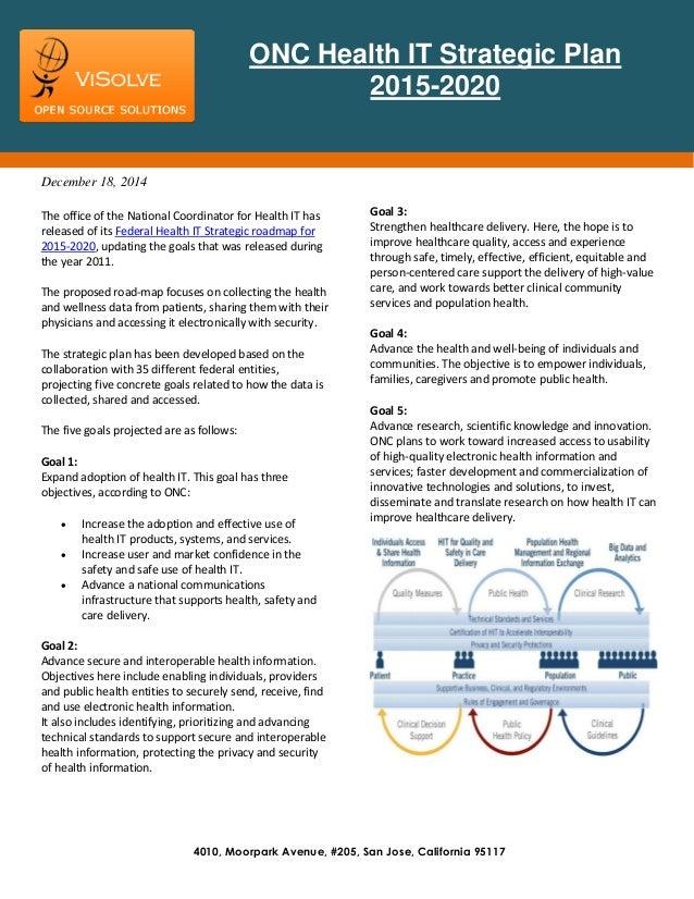 health informatics business plan