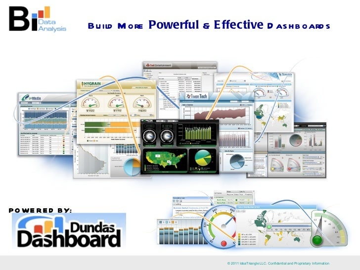 Build More  Powerful  &  Effective  Dashboards POWERED BY: POWERED BY: