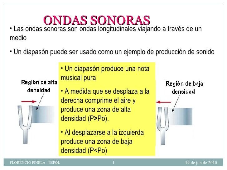 ONDAS SONORAS <ul><li>Las ondas sonoras son ondas longitudinales viajando a través de un medio </li></ul><ul><li>Un diapas...