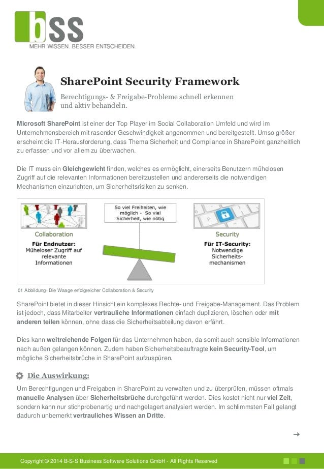 Copyright © 2014 B-S-S Business Software Solutions GmbH - All Rights Reserved SharePoint Security Framework Berechtigungs-...