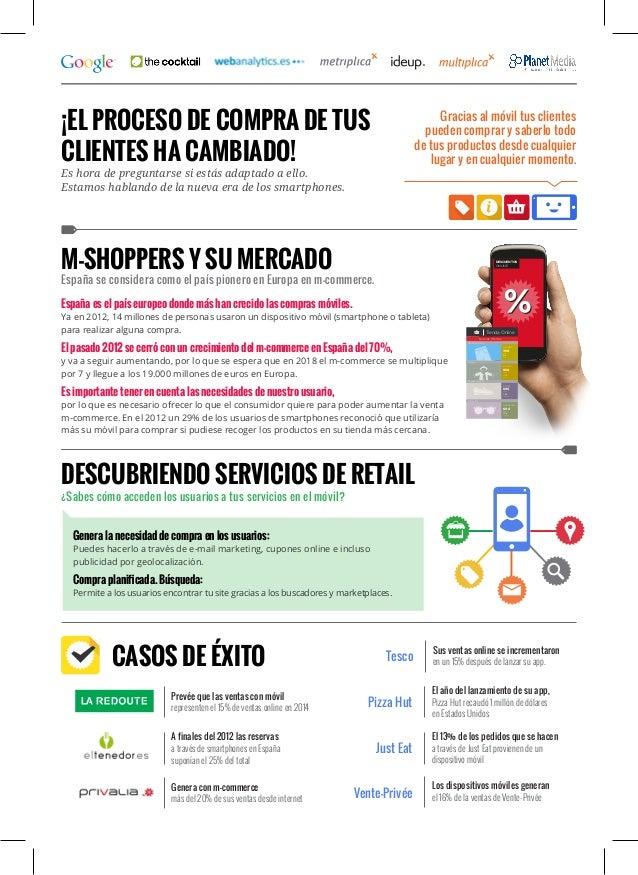 ¡EL PROCESO DE COMPRA DE TUS CLIENTES HA CAMBIADO!  Gracias al móvil tus clientes pueden comprar y saberlo todo de tus pro...