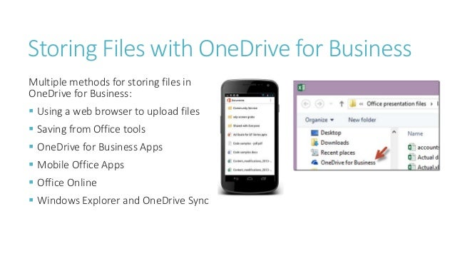 OneDrive for Business Best Practices Onedrive For Business