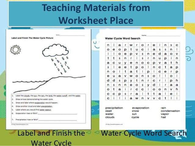 Water Cycle Sheet For Kindergarten f is for first grade water – Water Cycle Worksheet for Kindergarten