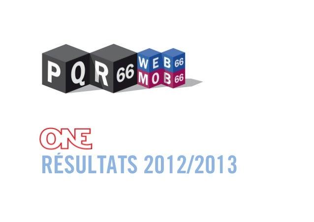 Audipresse ONE 2012/2013 - Principaux résultats d'audience