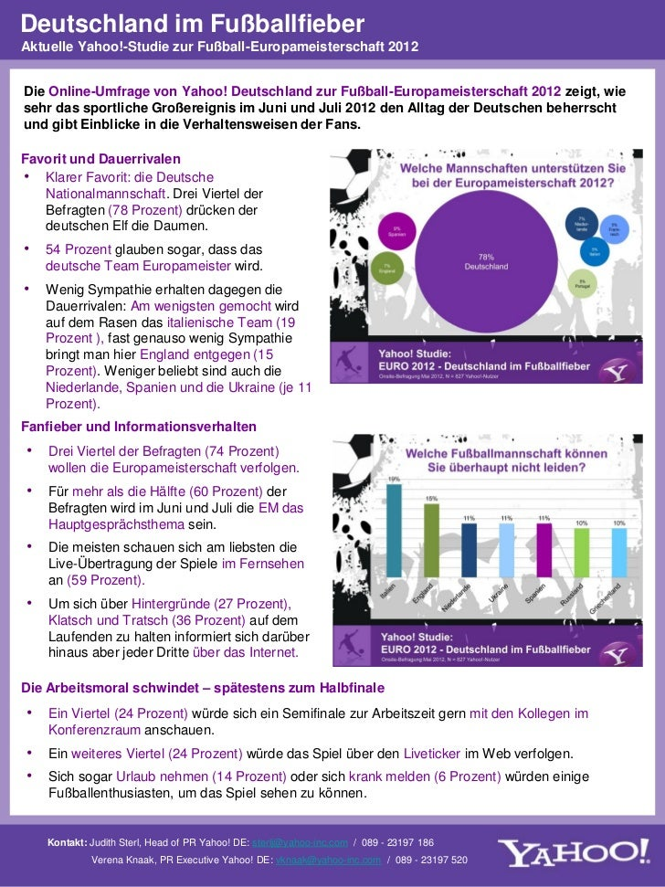 One Sheeter Yahoo! Euro2012-Studie