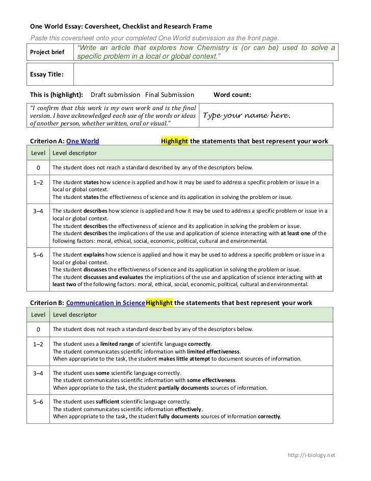 Writing Teacher Checklist