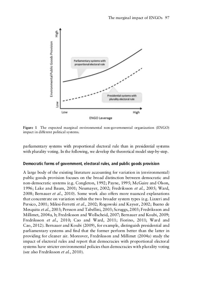 Do proportional electoral systems generate fragmented or extreme multiparty systems?
