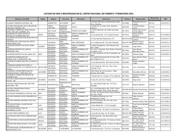 LISTADO DE ONG´S REGISTRADAS EN EL CENTRO NACIONAL DE FOMENTO Y PROMOCIÓN ASFL                                            ...