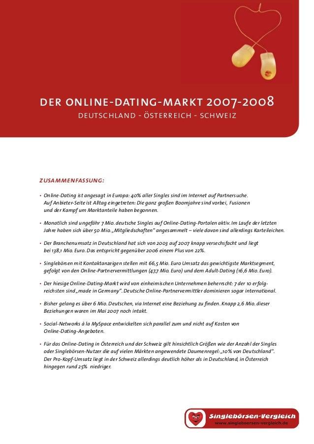 der online-dating-markt 2007-2008deutschland - österreich - schweiz•Online-Dating ist angesagt in Europa: 40% aller Singl...