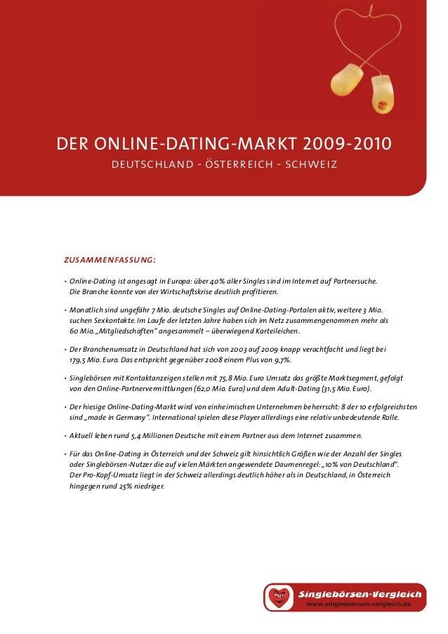 der online-dating-MARKT 2009-2010deutschland - österreich - schweiz•Online-Dating ist angesagt in Europa: über 40% aller ...