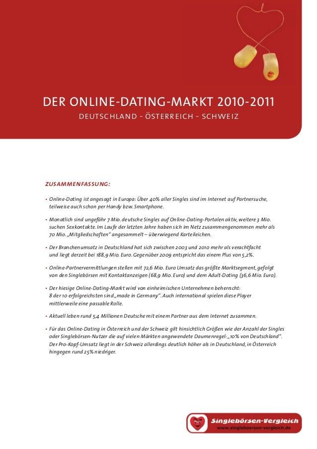 DER ONLINE-DATING-MARKT 2010-2011deutschland - österreich - schweiz• Online-Dating ist angesagt in Europa: Über 40% aller ...