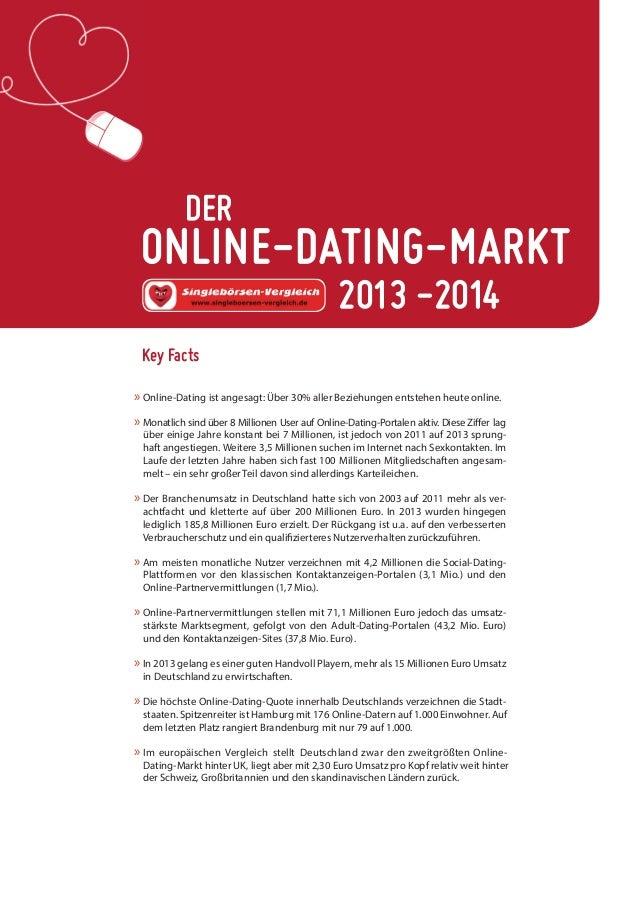 DER  ONLINE-DATING-MARKT  2013 -2014  Key Facts  »»Online-Dating ist angesagt: Über 30% aller Beziehungen entstehen heute ...