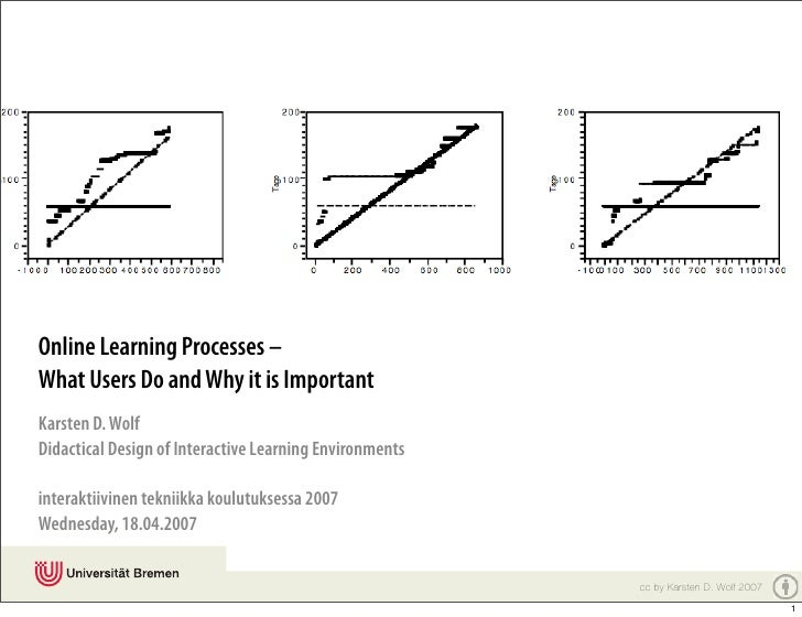 Online Learning Processes – What Users Do and Why it is Important Karsten D. Wolf Didactical Design of Interactive Learnin...