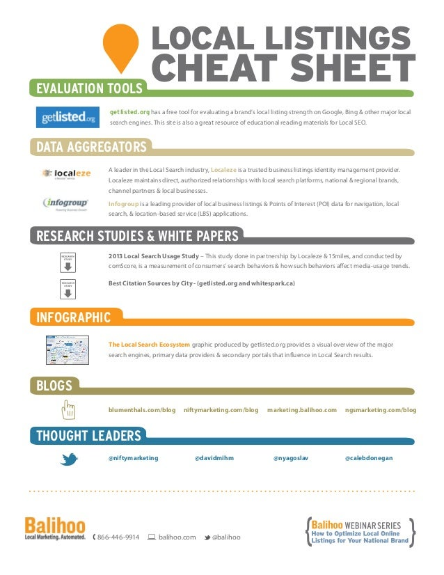 Local Listings Cheat SheetEvaluation ToolS DATA AGGREGATORS Thought Leaders INFOGRAPHIC RESEARCH STUDIES & WHITE PAPERS BL...