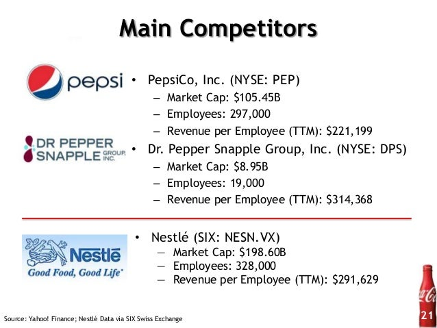 dr pepper snapple group swot analysis Dr pepper snapple group (dps) is the leading producer of flavoured beverages in north america and the caribbean, offering more than 50 brands it is the third largest producer of carbonated drinks with an estimated market share of 5%.