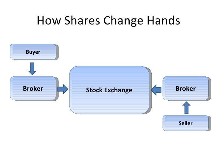 Online stock trading india beginner