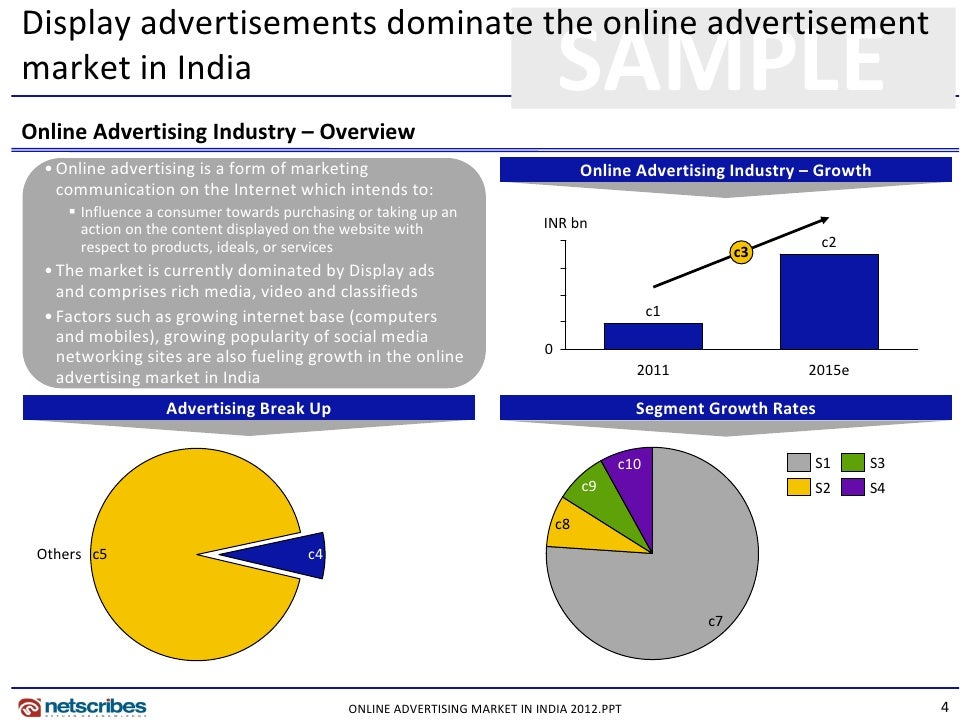 influence of online advertising to the