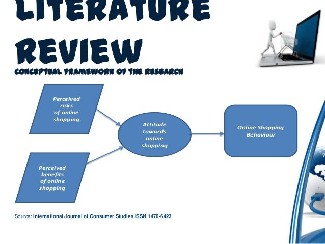 Literature review buyer behaviour