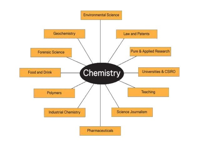 chemistry tutor online Get a tutor 24/7 in 40+ subjects including math, science and english we help thousands of students get better grades every day get an expert tutor now.