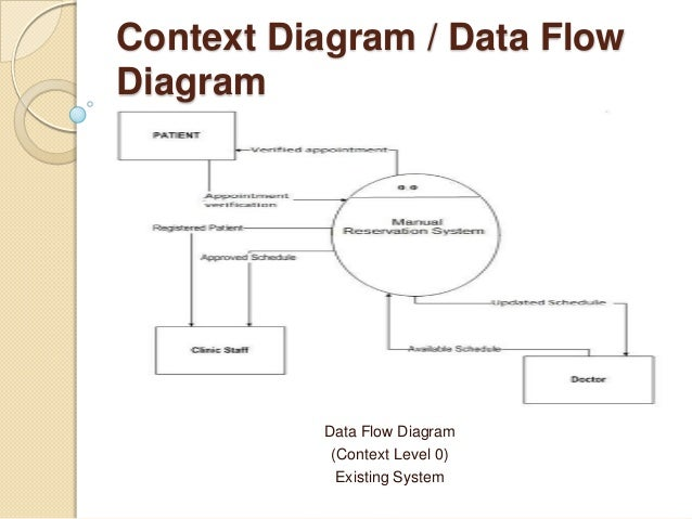 sample thesis of database system chapter 4