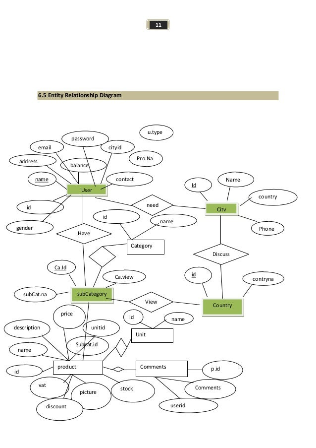 Organization Mission And Functions Manual Executive Office United States Attorneys together with 7471 together with Online  puter Shop 111 35181 in addition 2 additionally Project  works Nodes And Arcs Or Arcs And Nodes. on data center diagram