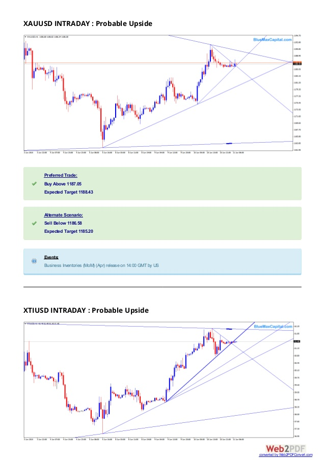 How Fundamentals Move Prices in the FX Market | DailyFX